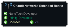 ChaoticNetworks Extended Ranks