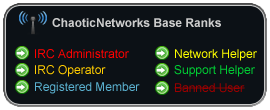 ChaoticNetworks Base Ranks